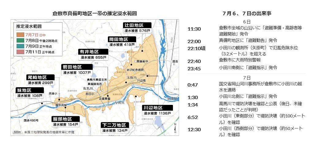 西日本豪雨災害の支援活動報告① ー活動の概要ー